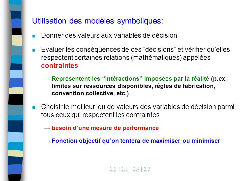 Utilisation des modèles symboliques:
