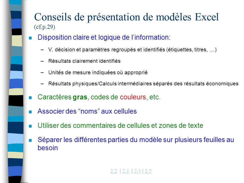 Conseils de présentation de modèles Excel (cf.p.29)