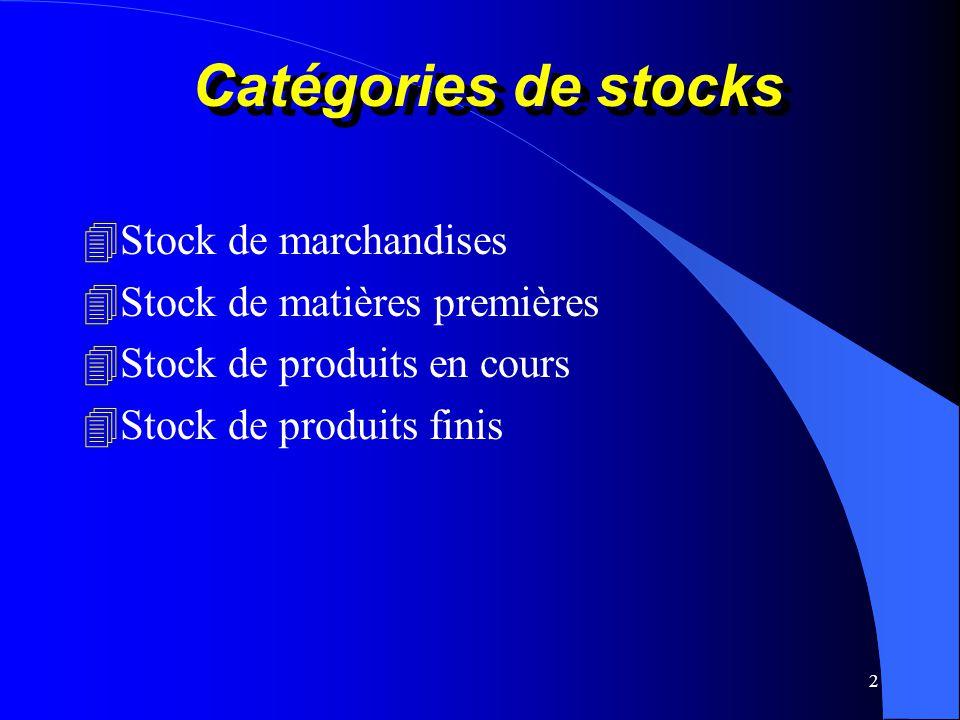 Catégories de stocks Stock de marchandises Stock de matières premières