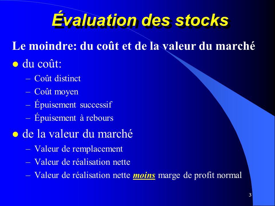 Évaluation des stocks Le moindre: du coût et de la valeur du marché