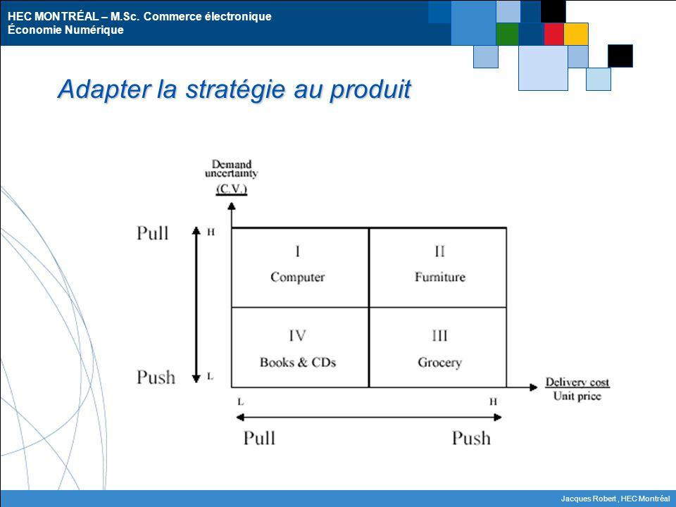 Adapter la stratégie au produit