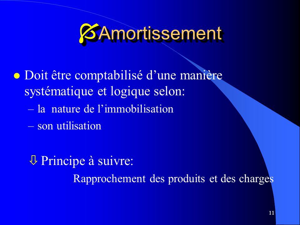 Amortissement Doit être comptabilisé d'une manière systématique et logique selon: la nature de l'immobilisation.