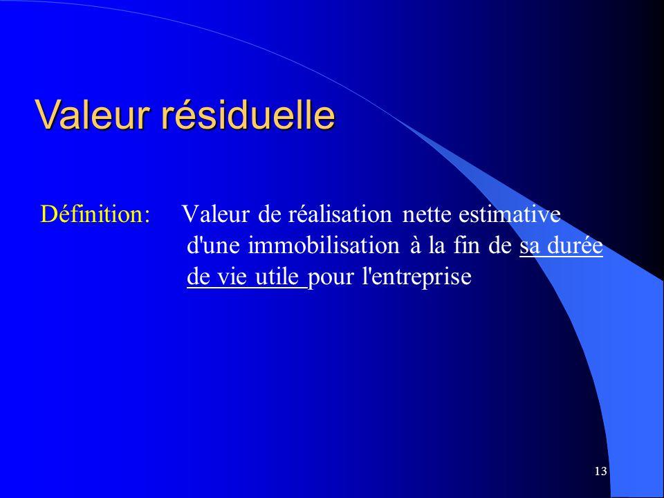 Valeur résiduelle Définition: