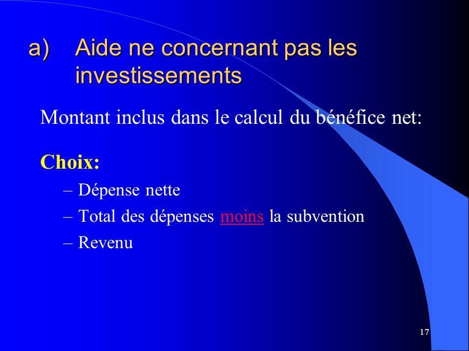 a) Aide ne concernant pas les investissements