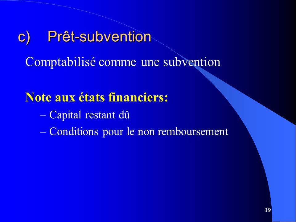 c) Prêt-subvention Comptabilisé comme une subvention