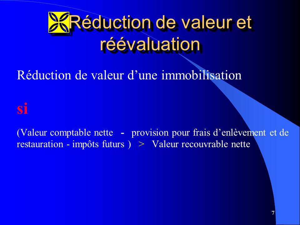 Réduction de valeur et réévaluation