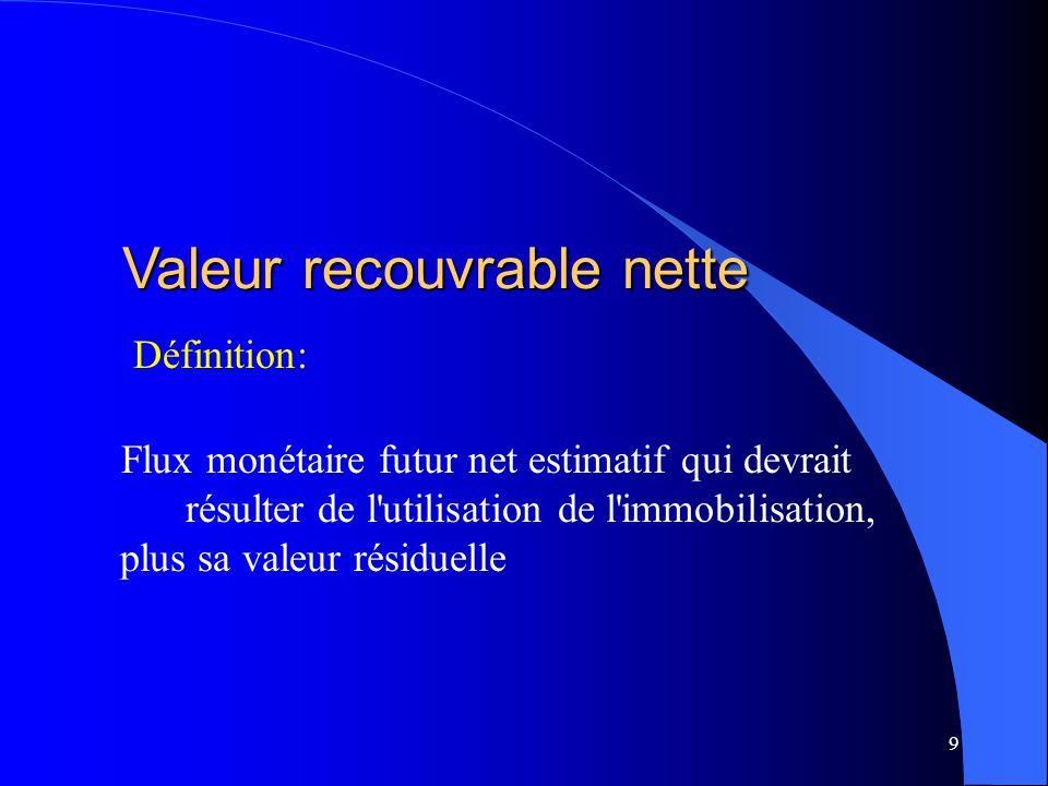 Valeur recouvrable nette