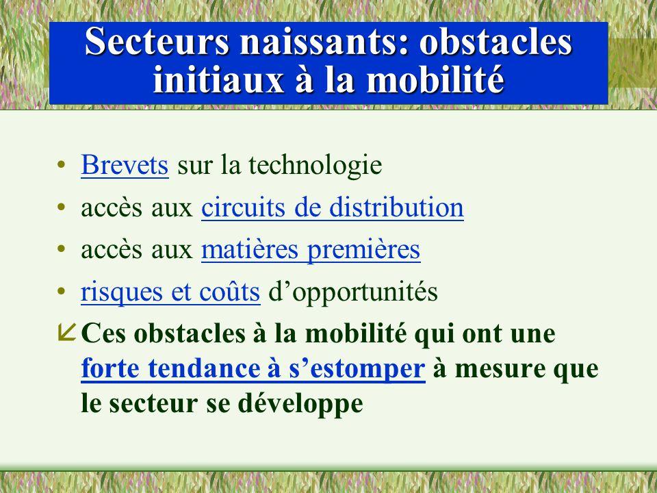 Secteurs naissants: obstacles initiaux à la mobilité