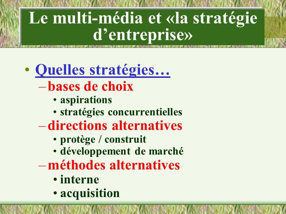 Le multi-média et «la stratégie d'entreprise»