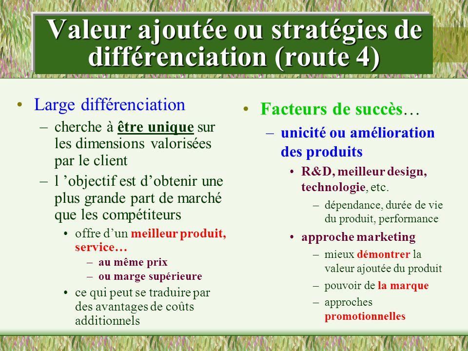 Valeur ajoutée ou stratégies de différenciation (route 4)