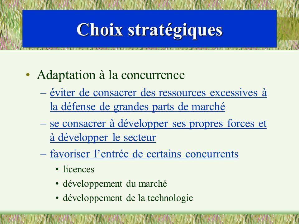 Choix stratégiques Adaptation à la concurrence