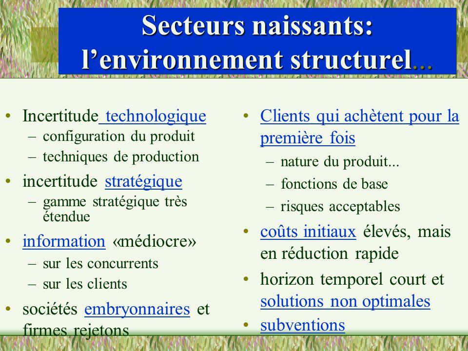 Secteurs naissants: l'environnement structurel...
