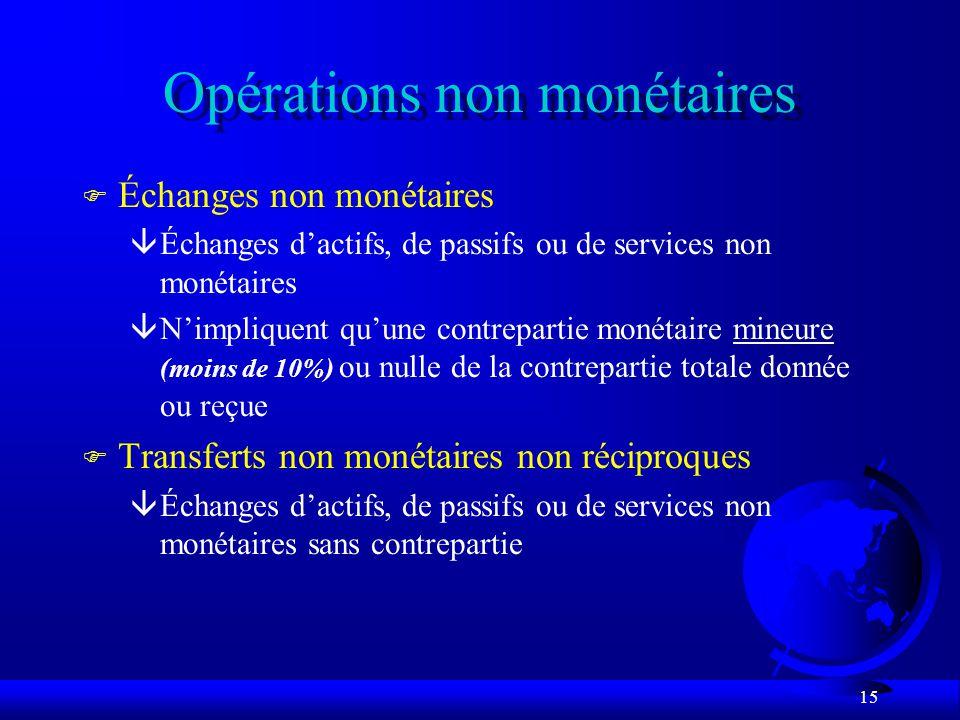 Opérations non monétaires