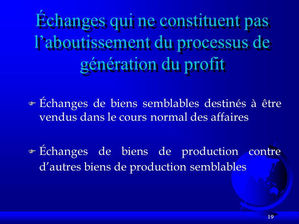 Échanges qui ne constituent pas l'aboutissement du processus de génération du profit