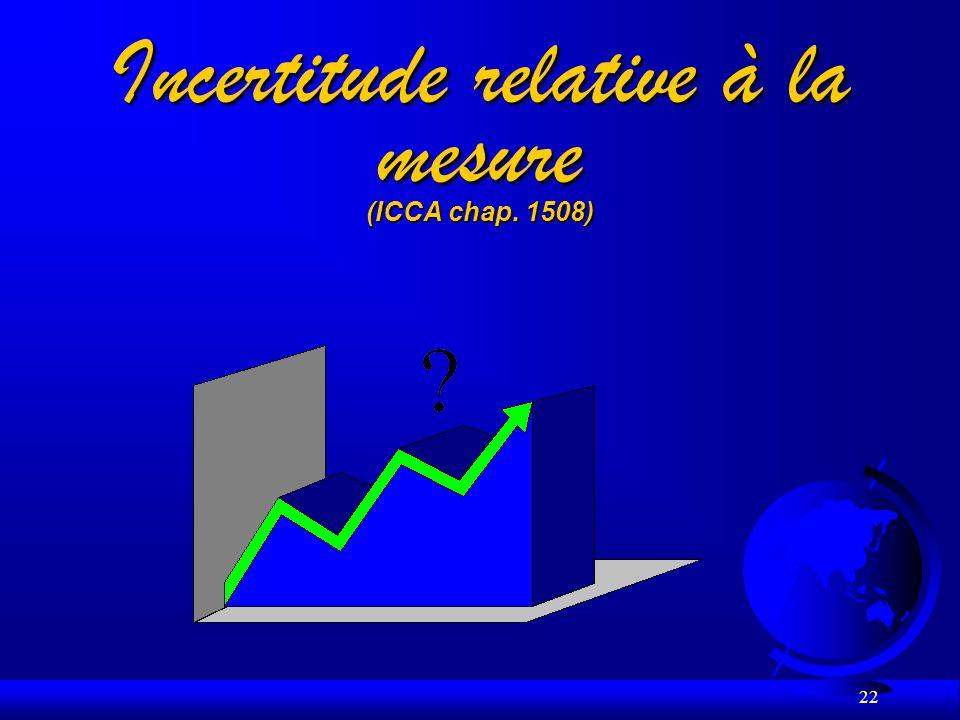Incertitude relative à la mesure (ICCA chap. 1508)