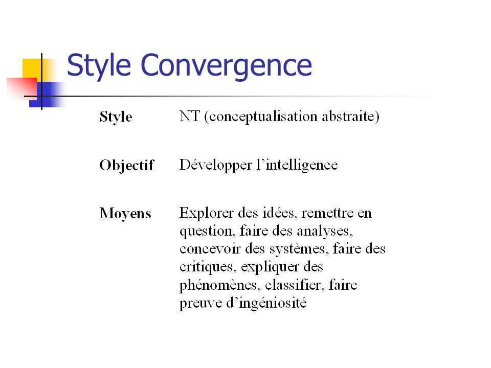 Style Convergence