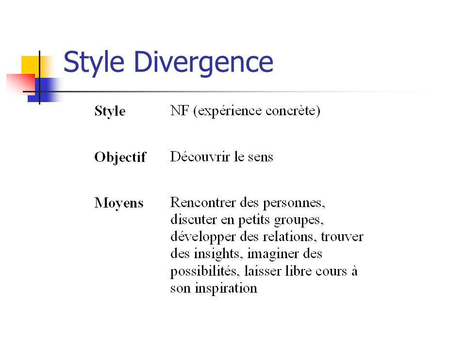 Style Divergence