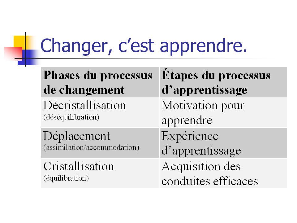 Changer, c'est apprendre.