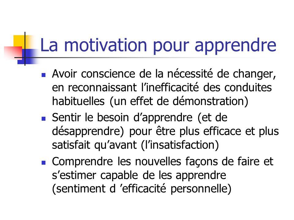 La motivation pour apprendre