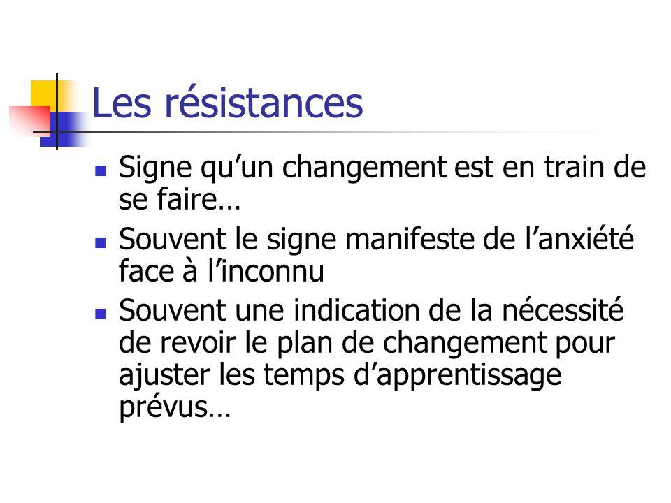 Les résistances Signe qu'un changement est en train de se faire…