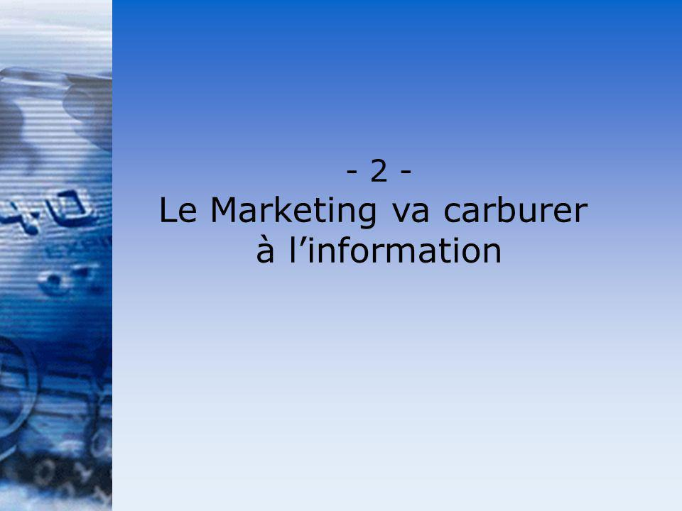Le Marketing va carburer