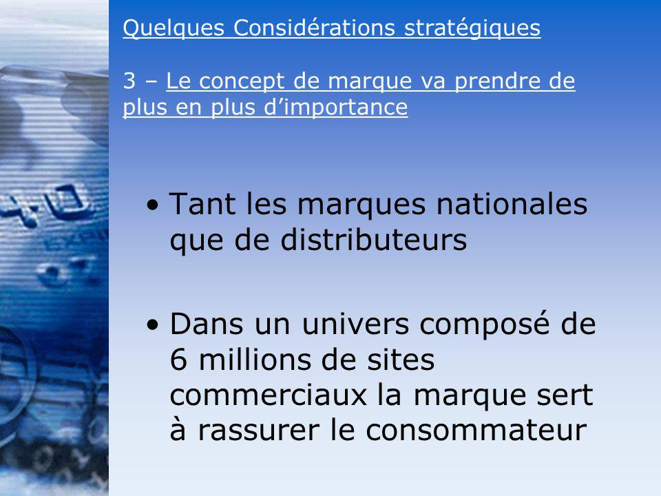 Tant les marques nationales que de distributeurs