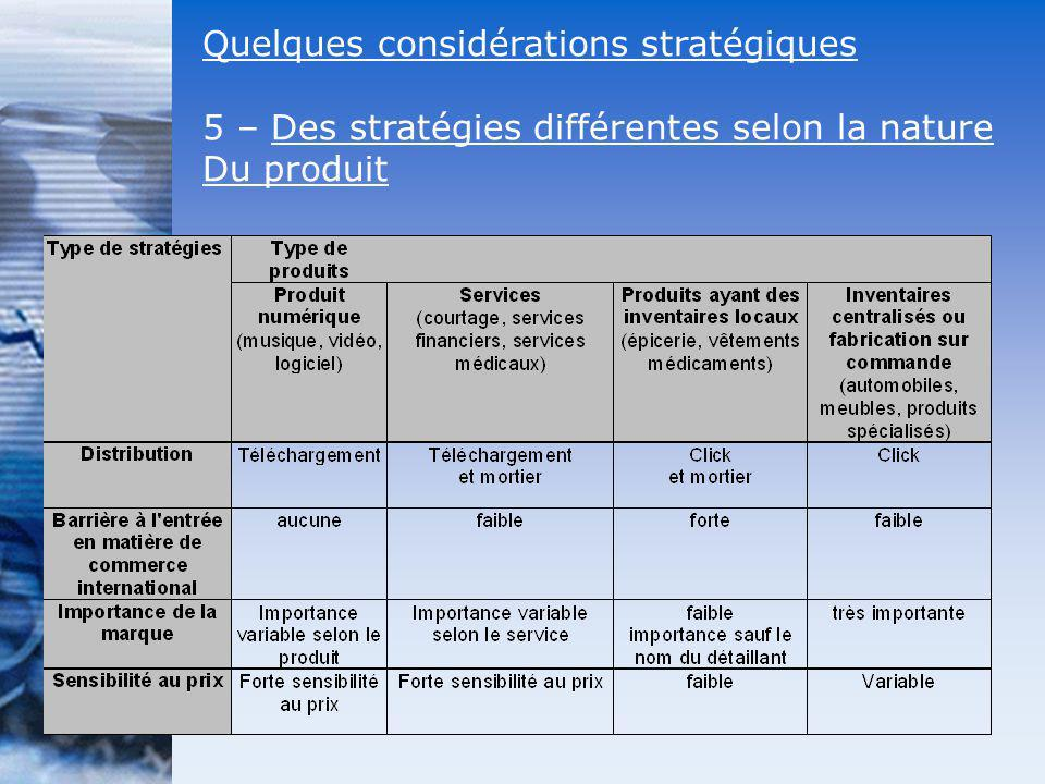 Quelques considérations stratégiques