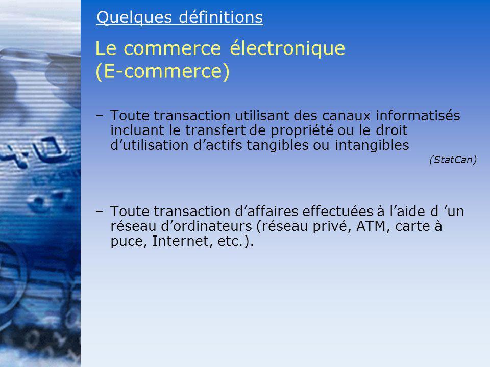 Le commerce électronique (E-commerce)