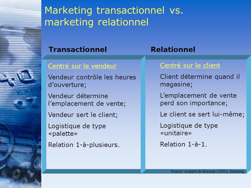 Marketing transactionnel vs. marketing relationnel