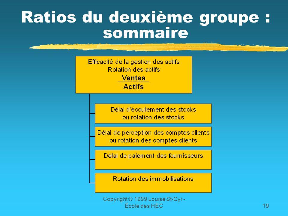 Ratios du deuxième groupe : sommaire