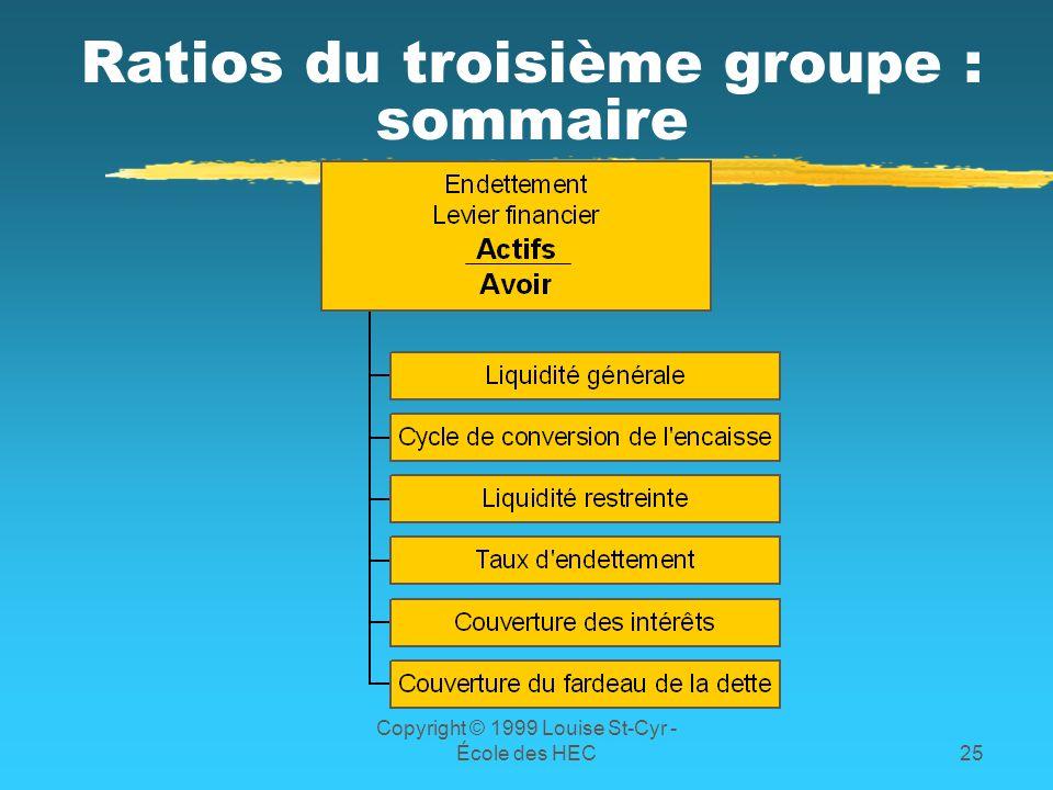 Ratios du troisième groupe : sommaire