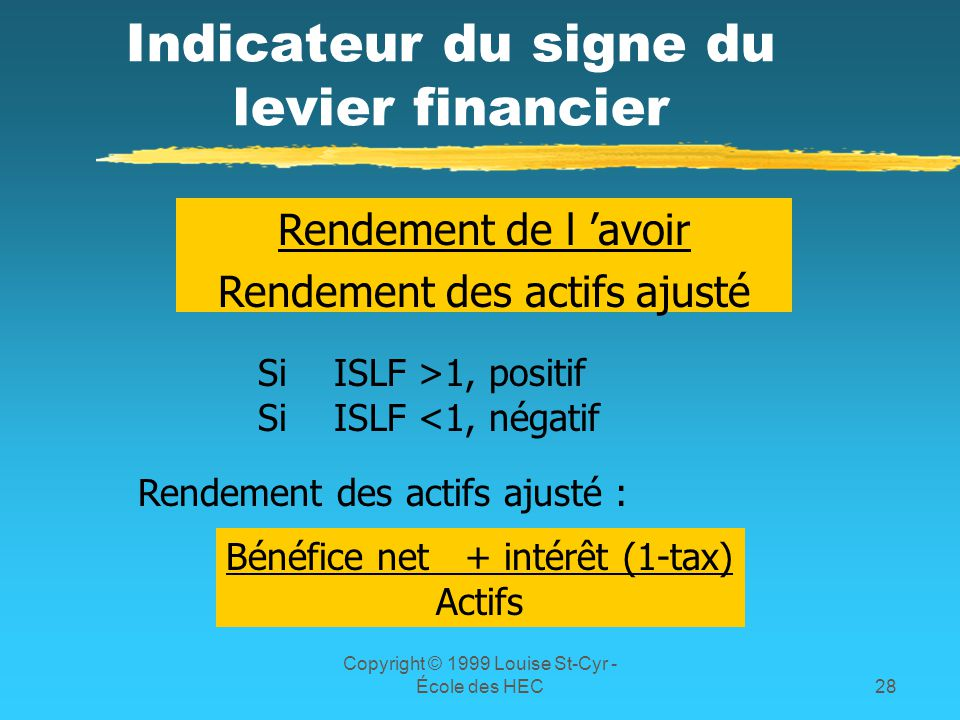 Indicateur du signe du levier financier
