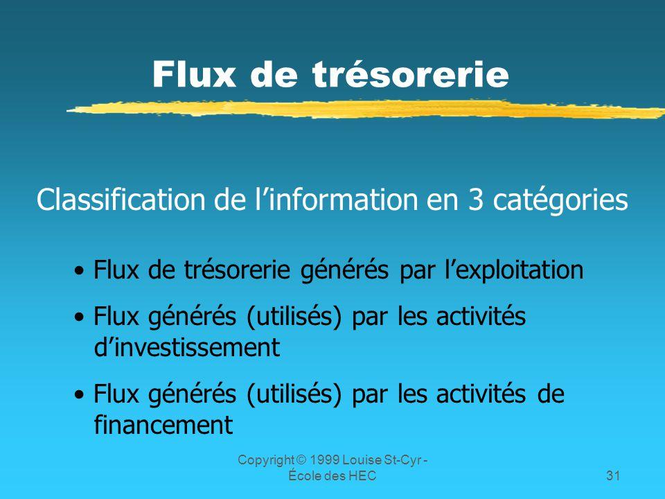 Flux de trésorerie Classification de l'information en 3 catégories