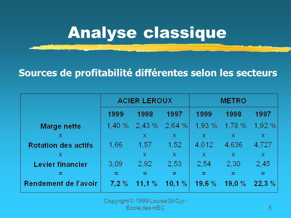 Sources de profitabilité différentes selon les secteurs