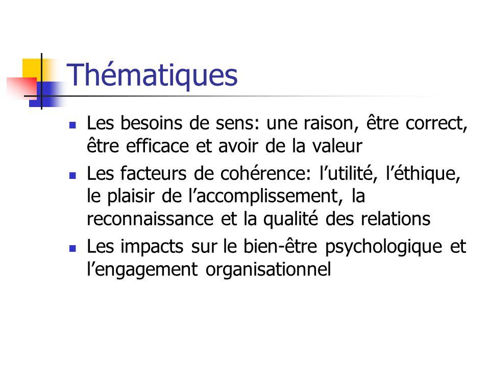 Thématiques Les besoins de sens: une raison, être correct, être efficace et avoir de la valeur.