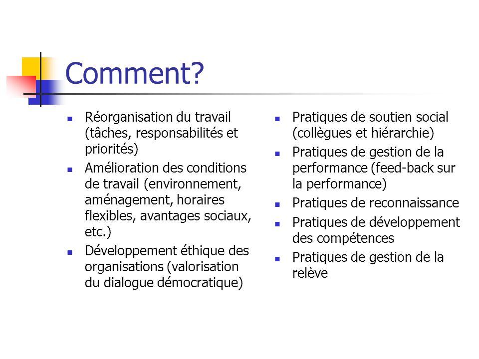 Comment Réorganisation du travail (tâches, responsabilités et priorités)