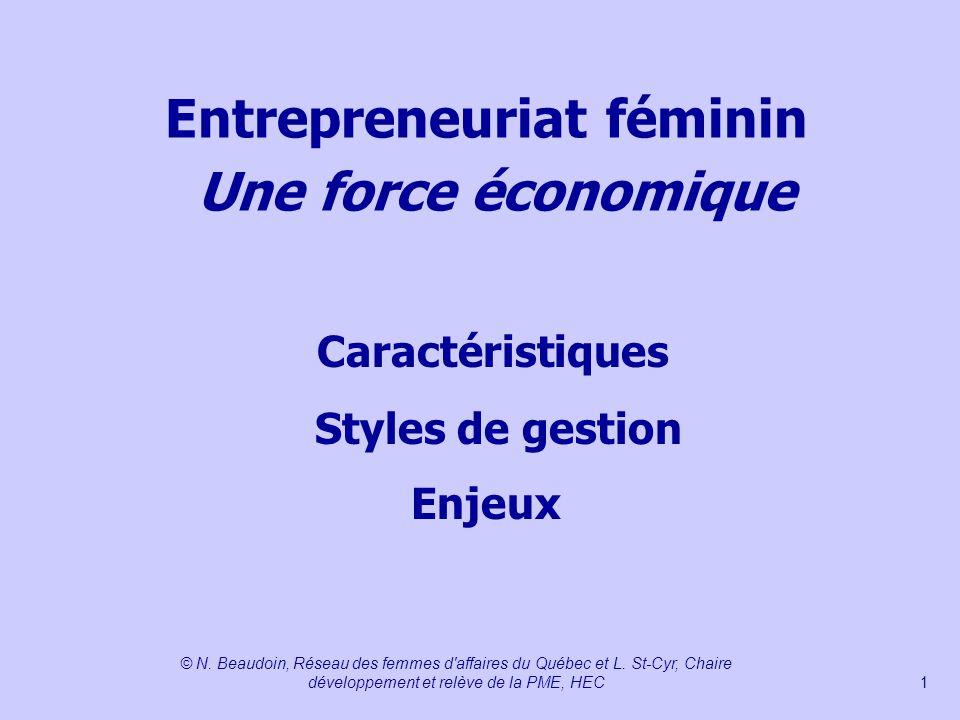 Entrepreneuriat féminin Une force économique