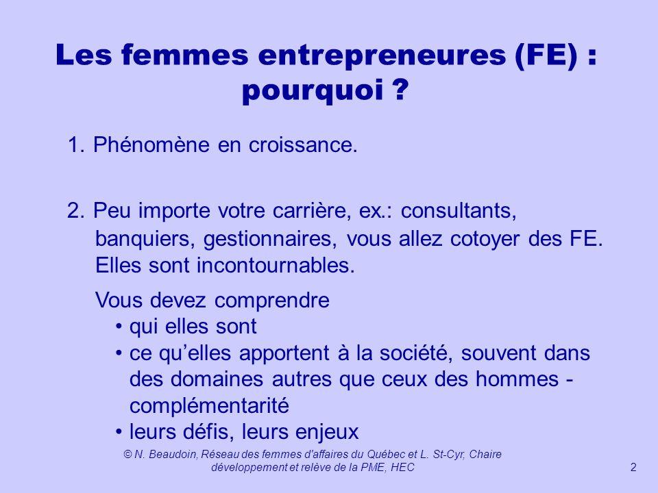 Les femmes entrepreneures (FE) :