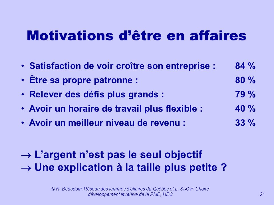 Motivations d'être en affaires