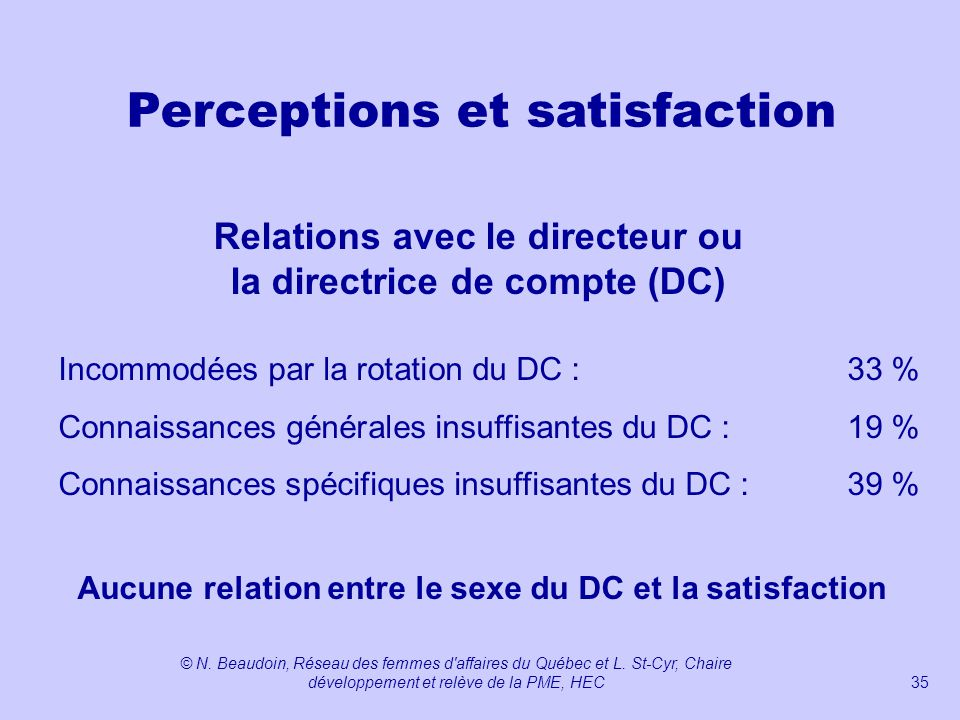 Perceptions et satisfaction