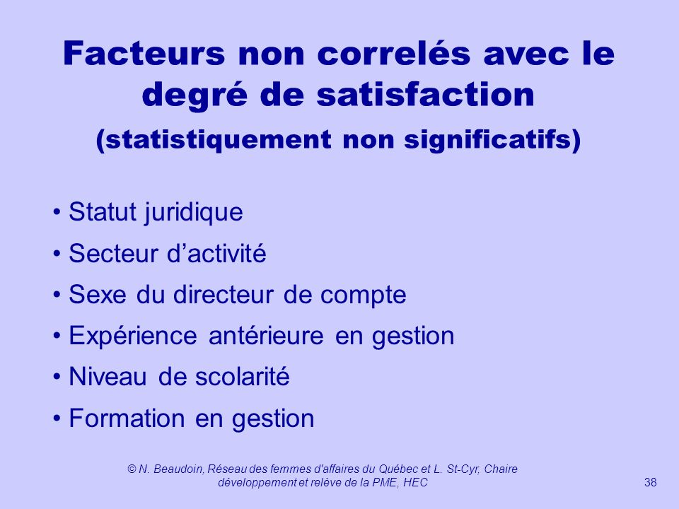 Facteurs non correlés avec le degré de satisfaction (statistiquement non significatifs)