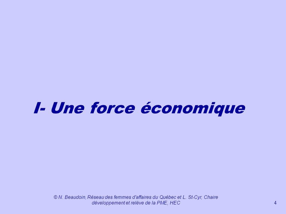 I- Une force économique