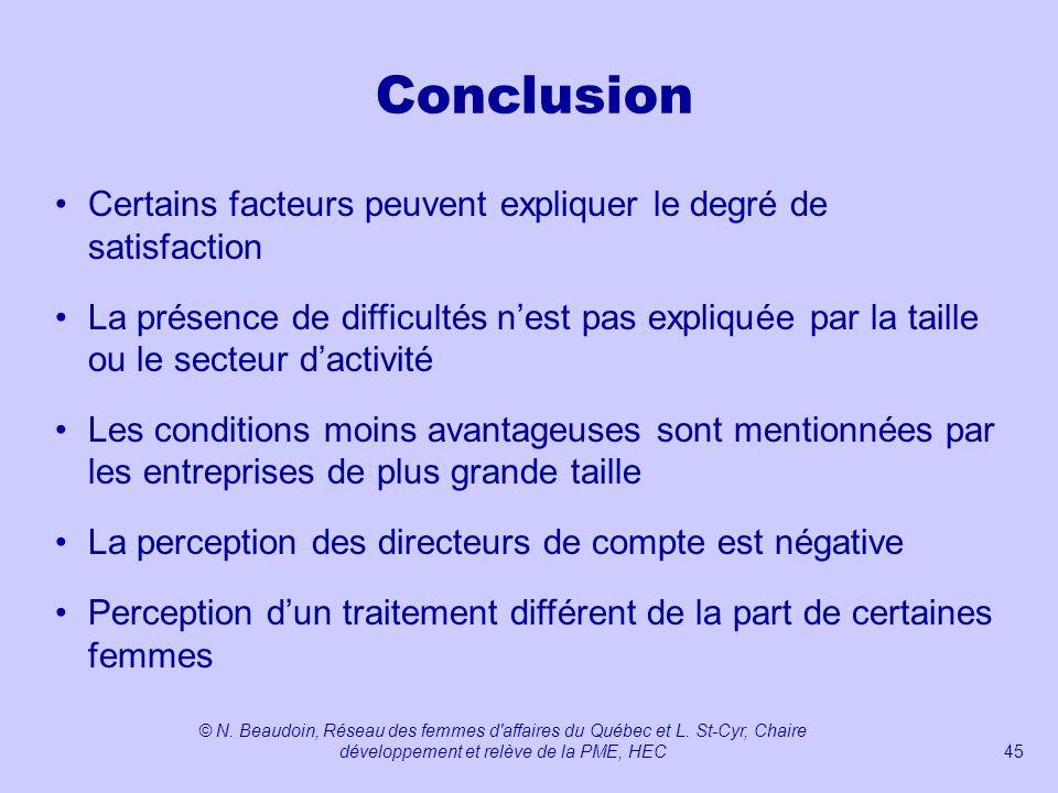 Conclusion Certains facteurs peuvent expliquer le degré de satisfaction.