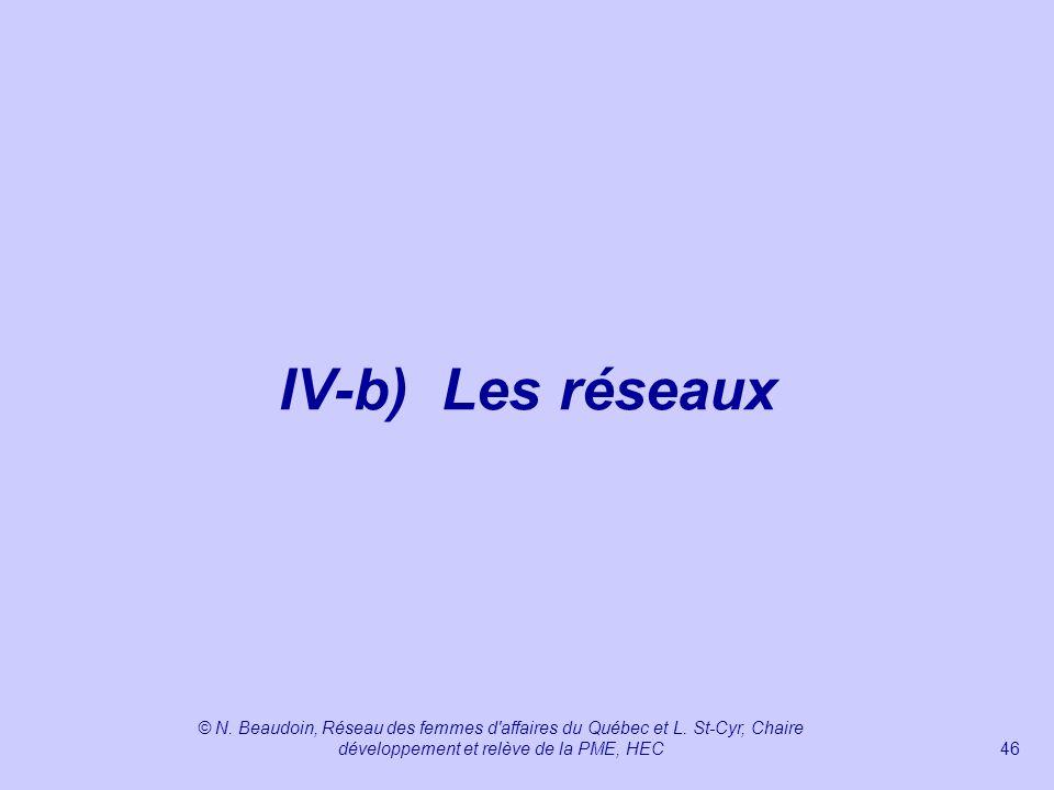 IV-b) Les réseaux © N. Beaudoin, Réseau des femmes d affaires du Québec et L.