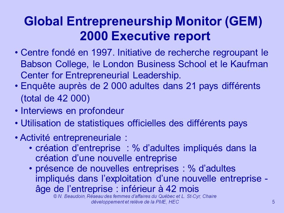 Global Entrepreneurship Monitor (GEM) 2000 Executive report