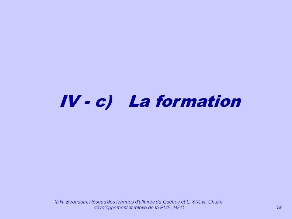 IV - c) La formation © N. Beaudoin, Réseau des femmes d affaires du Québec et L.