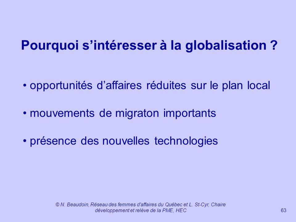 Pourquoi s'intéresser à la globalisation