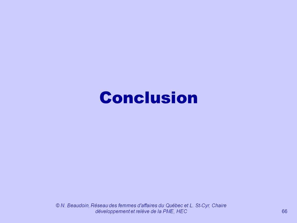 Conclusion © N. Beaudoin, Réseau des femmes d affaires du Québec et L.