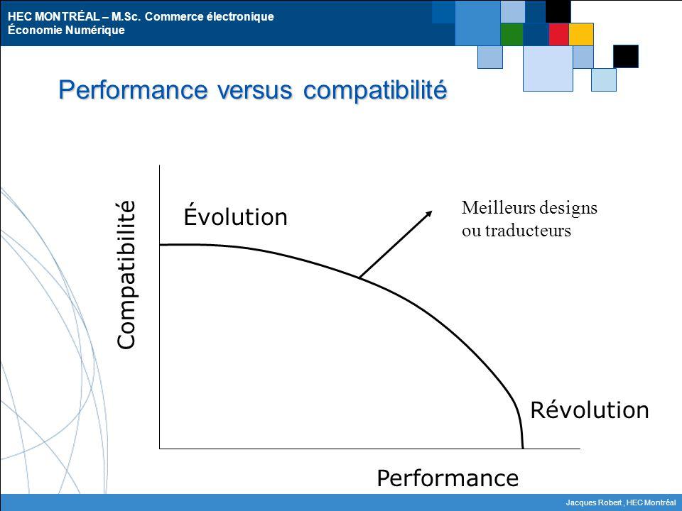 Performance versus compatibilité