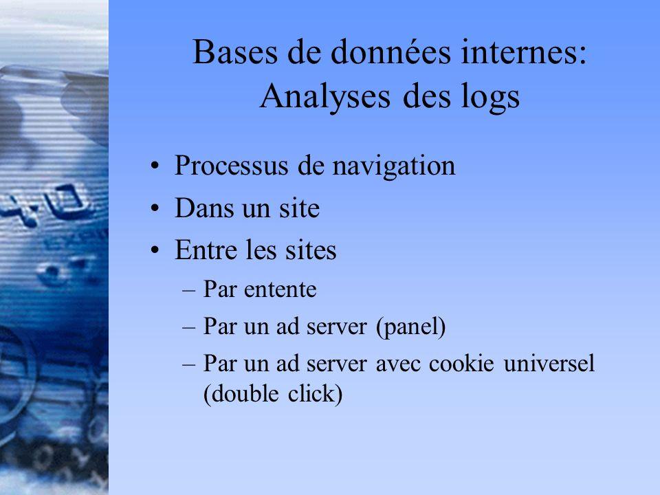 Bases de données internes: Analyses des logs